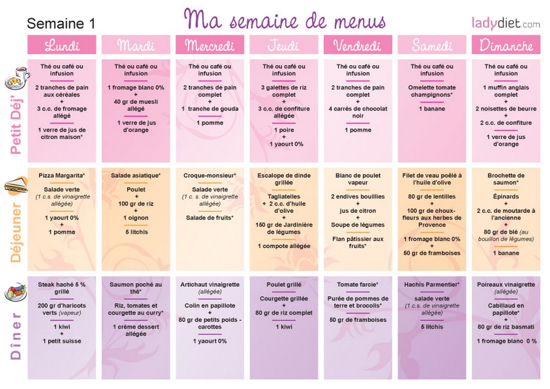 idee menu minceur simple