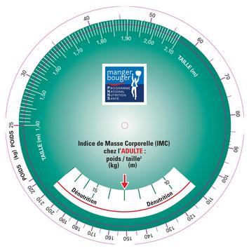 Le poids id al calculer le poids th orique pour sa taille - Surveiller votre poids gratuit ...