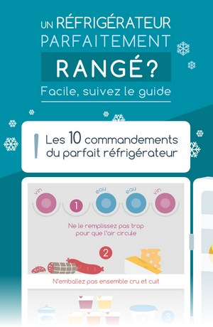 3 conseils pour un frigo parfaitement rang selon la zone de son r frig rateur. Black Bedroom Furniture Sets. Home Design Ideas