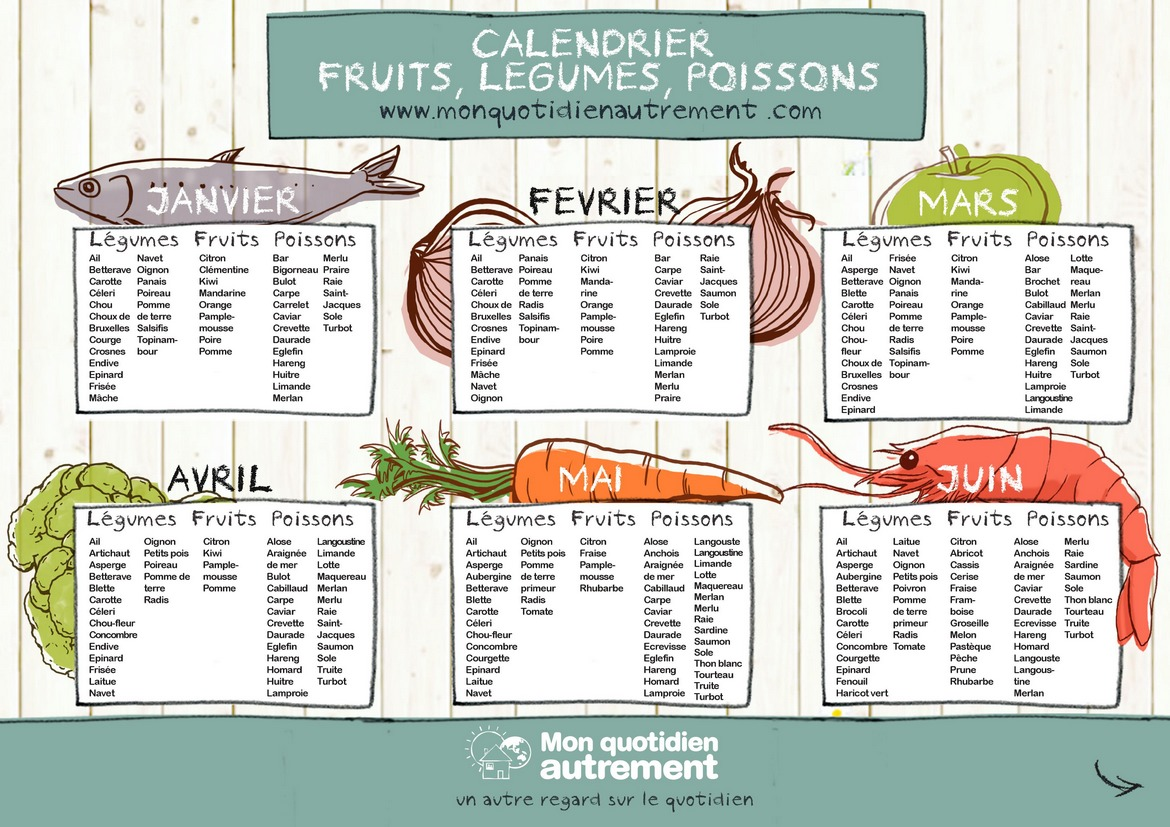 calendrier des fruits et l gumes saisonniers imprimer en pdf. Black Bedroom Furniture Sets. Home Design Ideas