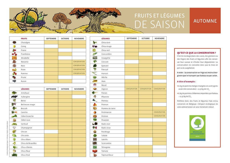 fruits et l gumes de saison liste de calendriers avec photo ou image d 39 illustration imprimer. Black Bedroom Furniture Sets. Home Design Ideas