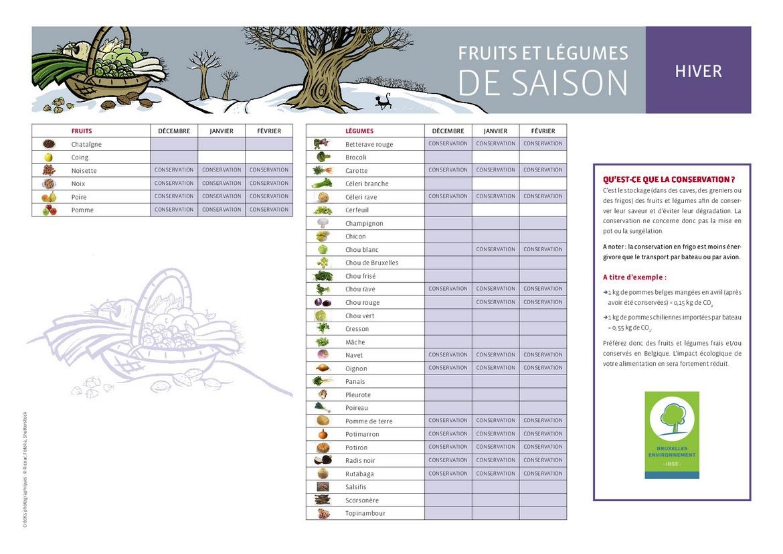Fruits et l gumes de saison liste de calendriers avec photo ou image d 39 illustration imprimer - Legumes d hiver liste ...