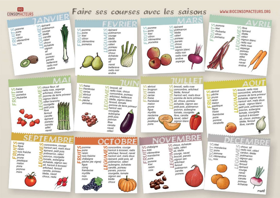 calendrier des fruits et l gumes de saison imprimer en pdf. Black Bedroom Furniture Sets. Home Design Ideas