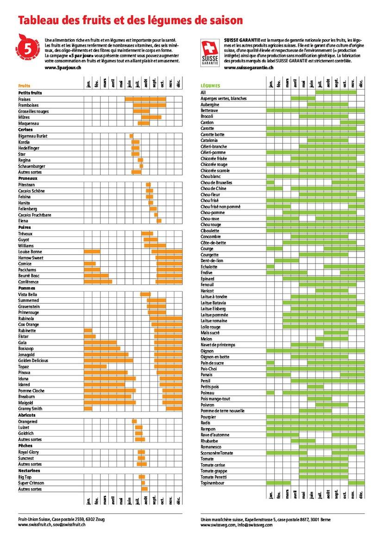 99470c05c5f Calendrier des saisons – En Lussy – Exploitation Agricole – Famille ...